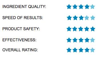 Avlimil Rating